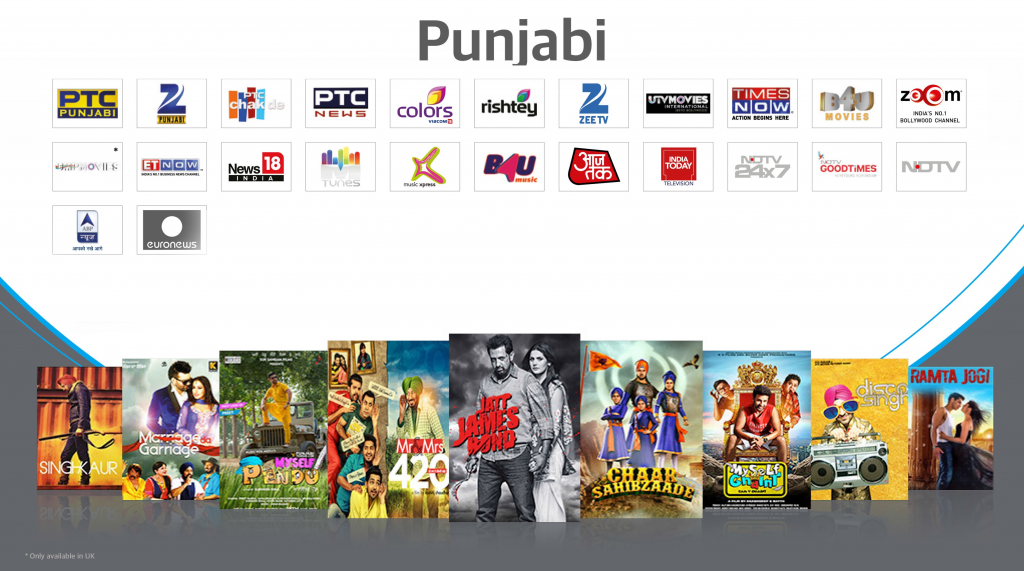 punjabi tv channel list